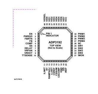 ADP3192