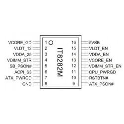 IT8282M Микросхема ITE